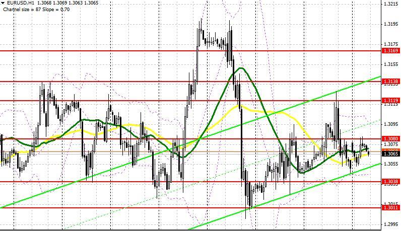 Аналитический обзор EUR/USD с прогнозом на понедельник, 22 апреля 2013 года