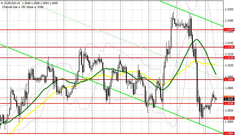 EUR/USD обзор рынка 18 апреля 2013