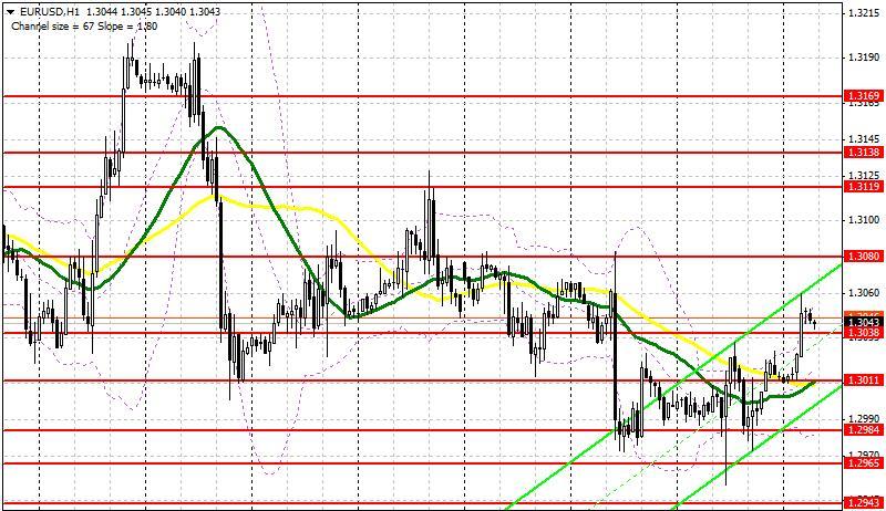 Аналитический обзор EUR/USD с прогнозом на четверг, 25 апреля 2013 года