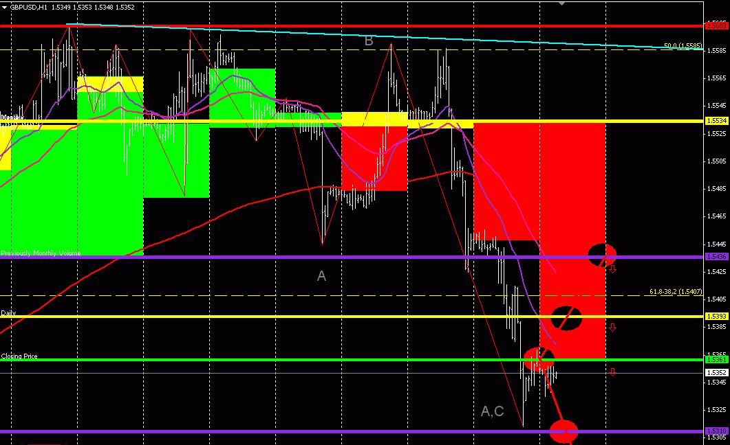 GBP/USD (торговый план на 13 мая 2013 года)