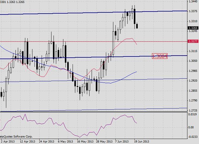 Доллар отомстил евро