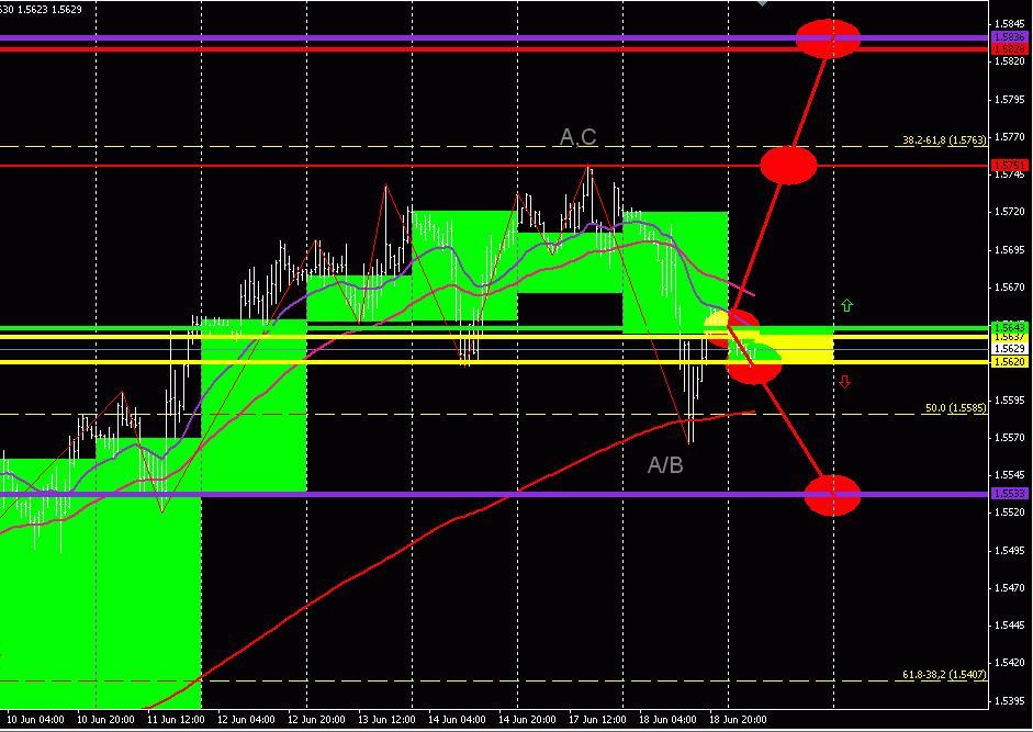 GBP/USD (торговый план на 19 июня 2013 года)
