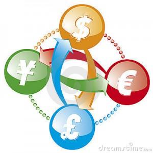 два вида ордеров: Stop-Loss и Take-Profit на Forex