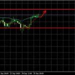 Анализ GBP/USD,EUR/USD и USD/JPY на 26.09.2013