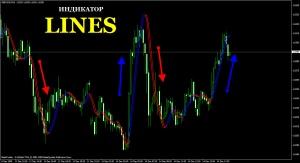 Индикатор Lines