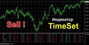 Индикатор TimeSet
