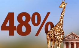 48% годовых